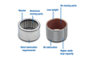 Plain Bearings Offer Performance, Economic Advantages Over Rolling-Element Bearings