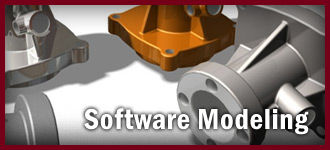 Software Modeling