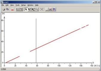 Accurate 3D Flight Visualisation & Measurement